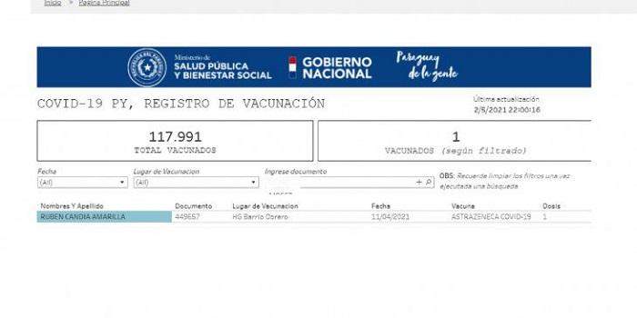 Vacunación vip: Ex fiscal general Rubén Candia Amarilla también recibió la dosis